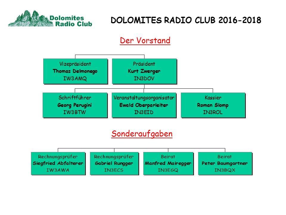 Der Vereinvorstandes des DRC ab Jaenner 2016