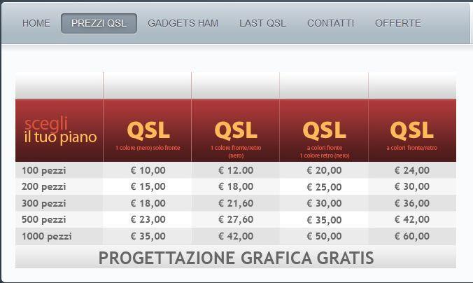 QSL-Preise